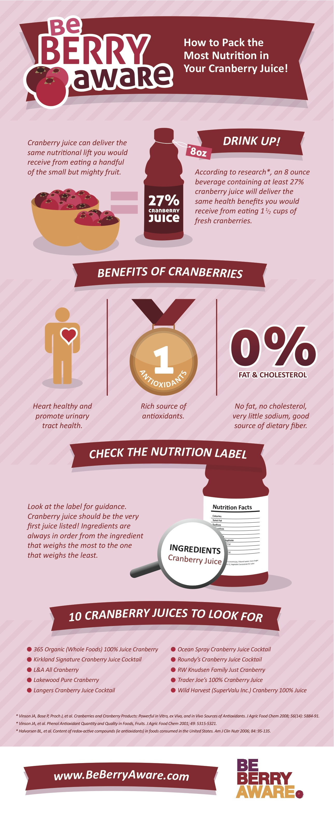 be berry aware cranberry infographic